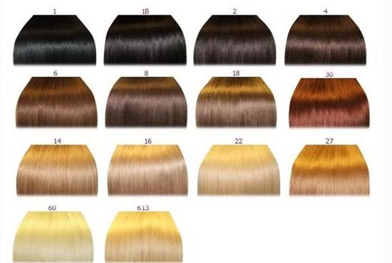 hair color chart red. The Hair Color Chart: